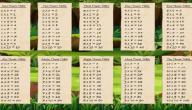 تعليم جدول الضرب بطريقة سهلة