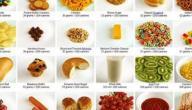 عدد السعرات الحرارية في الأطعمة