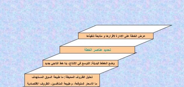 عناصر التخطيط