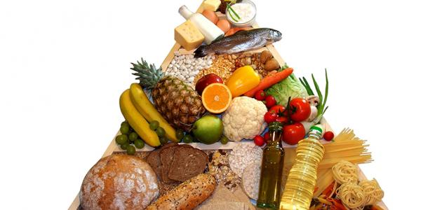 مظاهر السلوك الغذائي السلبي