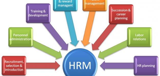 مفهوم إدارة الموارد البشرية