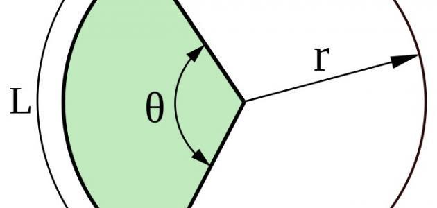 قانون حساب مساحة الدائرة