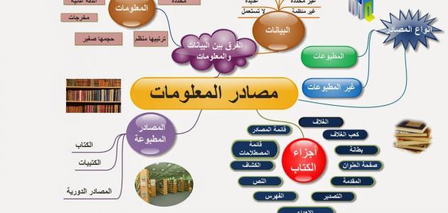 كتاب مهارات البحث ومصادر المعلومات ثاني ثانوي