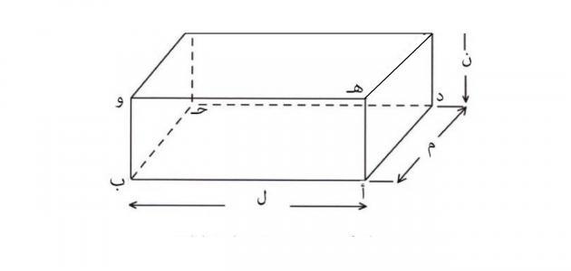 قانون مساحة متوازي المستطيلات