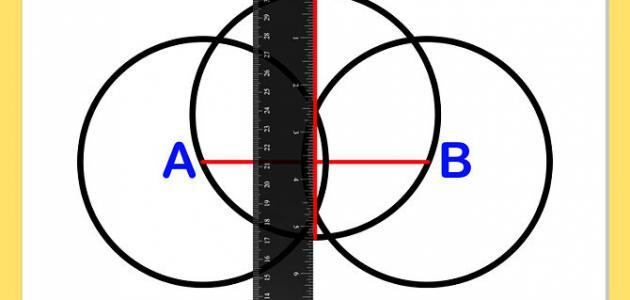 قانون محيط الدائرة ومساحتها