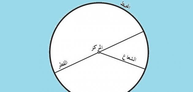 قانون محيط الدائرة