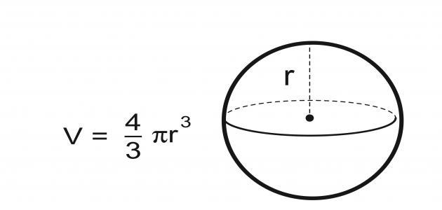 قانون حجم الكرة في الرياضيات