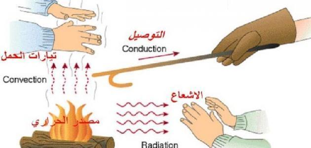 الفرق بين درجة الحرارة والطاقة الحرارية