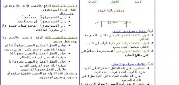 التعريف والتنكير في اللغة العربية