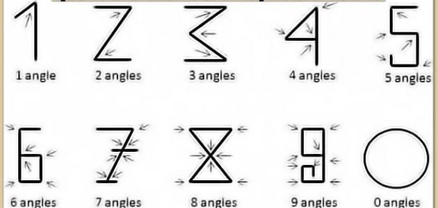 بحث عن تاريخ الرياضيات