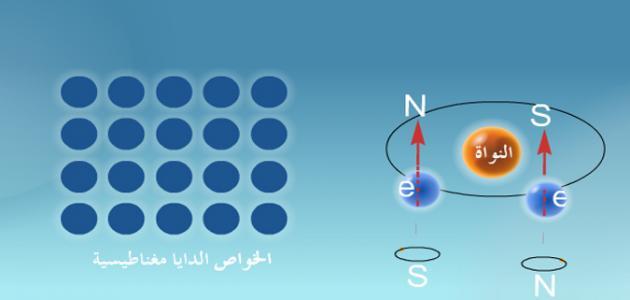 الخواص الكيميائية لبعض المواد