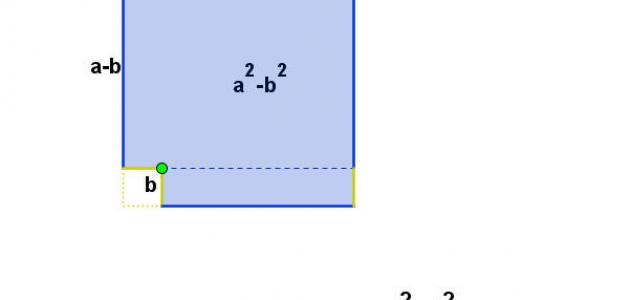 الفرق بين مربعين