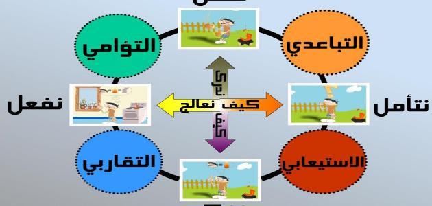 أساليب التعلم الحديثة