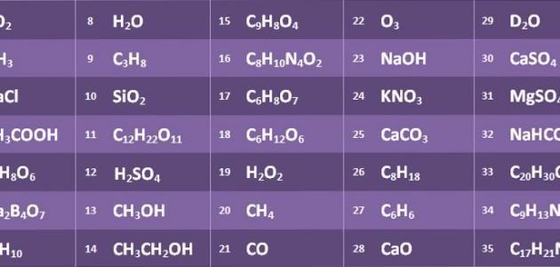 المركبات الكيميائية ورموزها