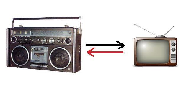 الفرق بين المذياع والتلفاز