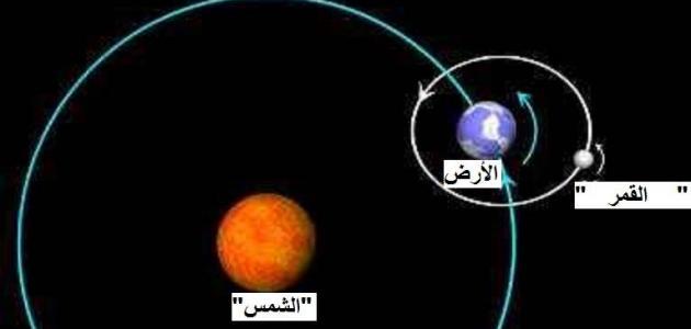 دوران القمر حول نفسه
