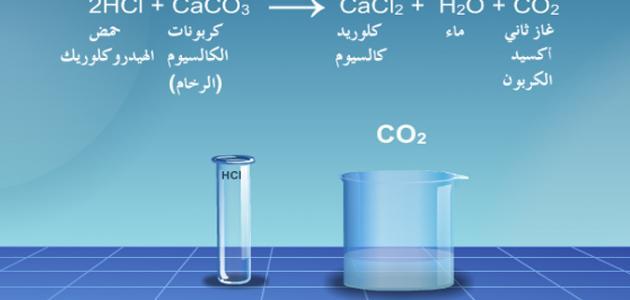 معادلة تفاعل الصوديوم مع الماء