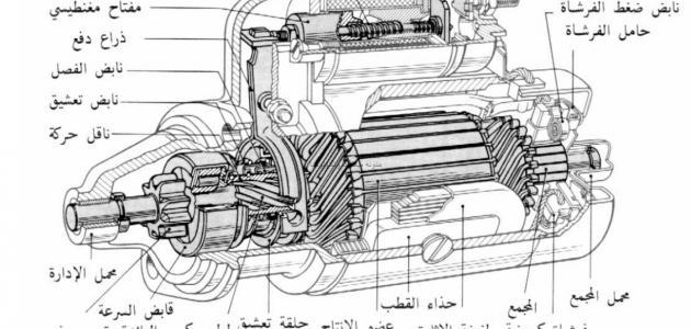 مكونات محرك السيارة موضوع