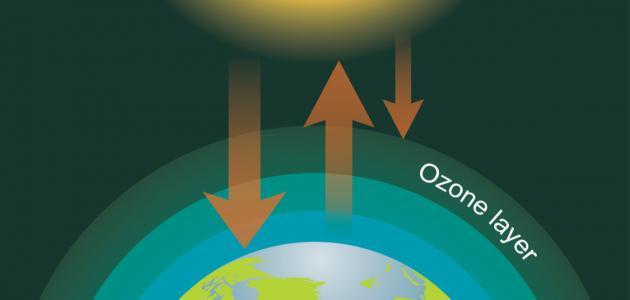 مم يتكون الغلاف الجوي