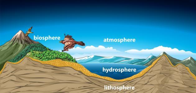 مكونات الغلاف المائي