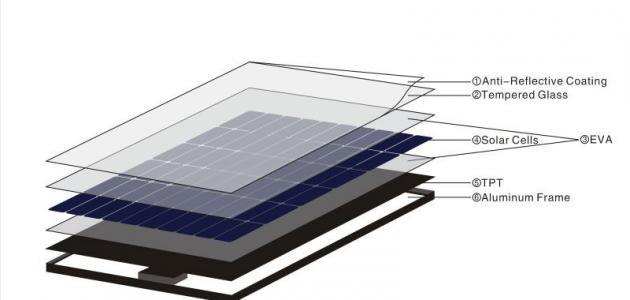 مكونات الخلية الشمسية