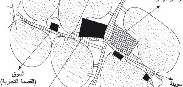 نظريات تخطيط المدن