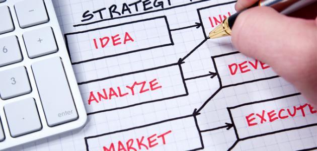 عناصر التخطيط الاستراتيجي