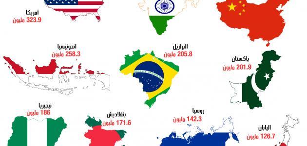 ما هي أهم اللغات في العالم