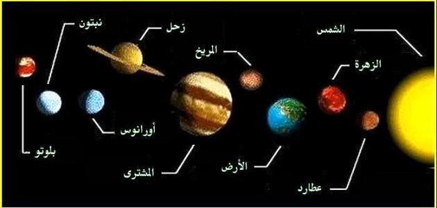 ما هي عناصر المجموعة الشمسية