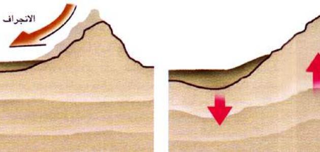 كيف يتم تشكل الجبال