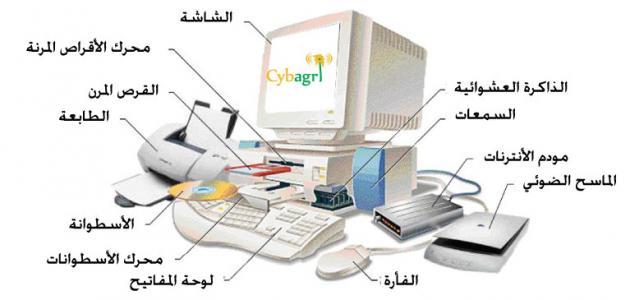مكونات الحاسوب الداخلية والخارجية