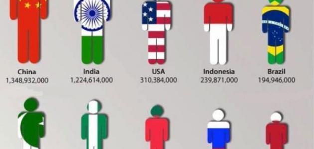 ما هي أكبر دولة من حيث عدد السكان