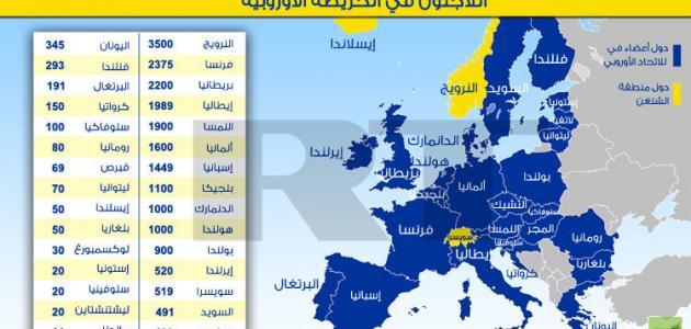 دول في أوروبا
