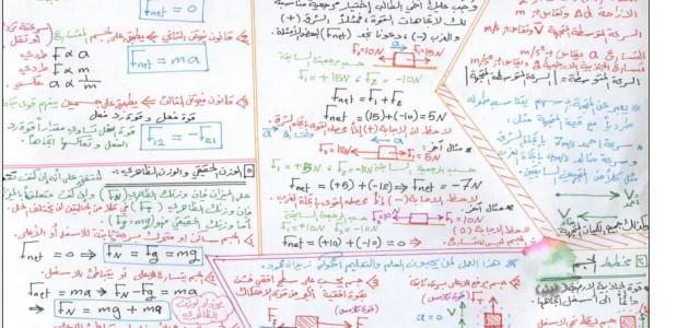 قوانين في الفيزياء