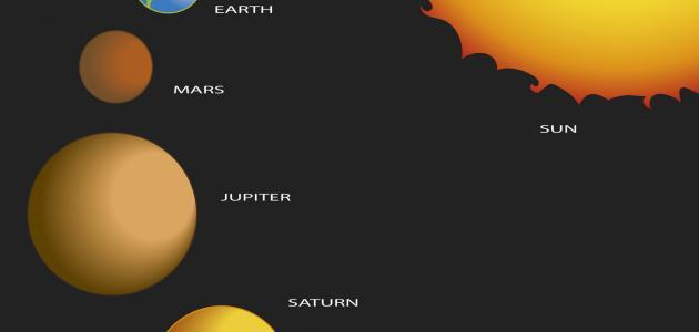 ما هو أصغر الكواكب