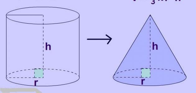 قانون حساب حجم المخروط