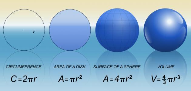 قانون مساحة سطح الكرة