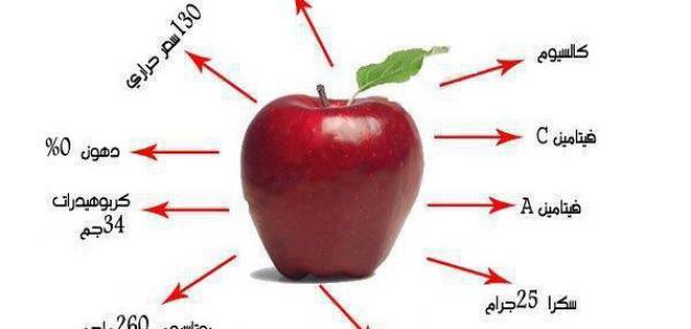 ما فوائد التفاح للحامل