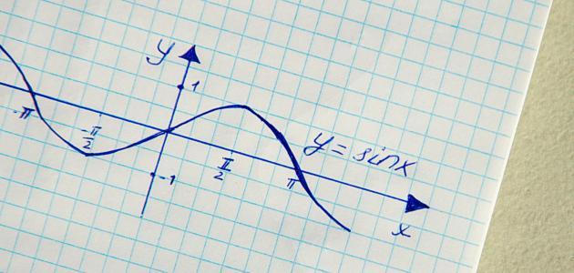 قانون ميل الخط المستقيم
