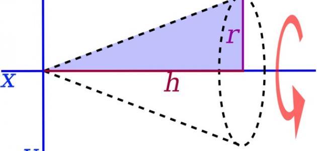 """مساحة سطح المخروط ظ…ط³ط§طط©_ط³ط·ط_ط§ظ""""ظ…ط®ط±ظˆط·.jpg"""