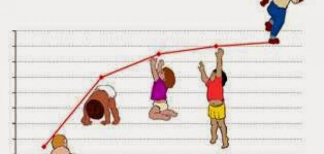 خصائص رياض الأطفال