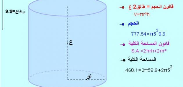 قانون مساحة وحجم الأسطوانة