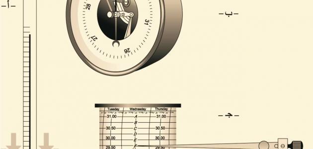 ما هي وحدة قياس الضغط الجوي