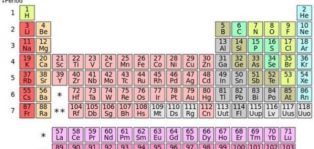 ما هو العدد الذري