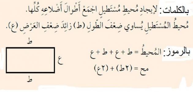 قانون مساحة ومحيط المستطيل