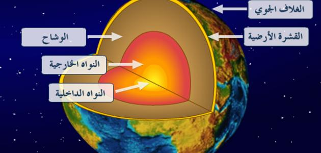 العناصر الأساسية المكونة للقشرة الأرضية