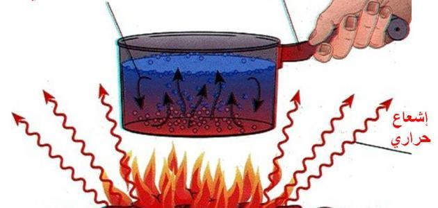 طرق انتقال الحرارة بالتوصيل