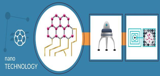 طرق تحضير مواد النانو