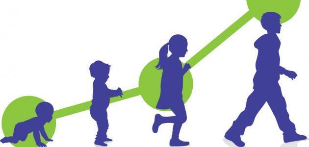 النمو في علم النفس