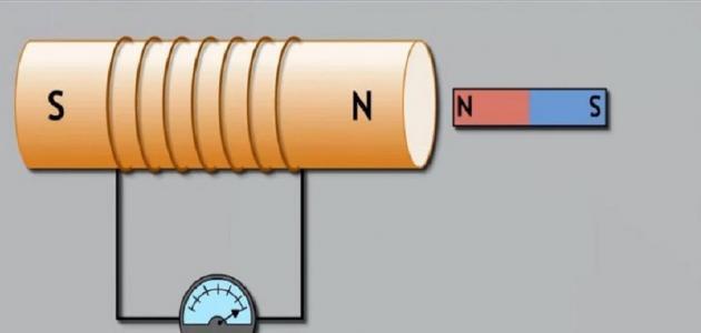 القوة الدافعة الكهربائية الحثية